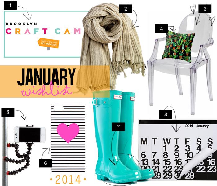 January wishlist